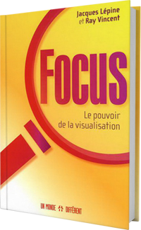 Focus: pouvoir de la visualisation