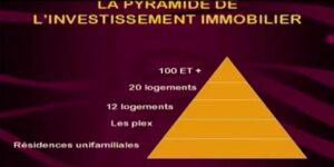 strategie 1 pyramide