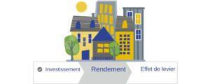 L'investissement immobilier, un enrichissement éminent-Clubimmobilier.ca