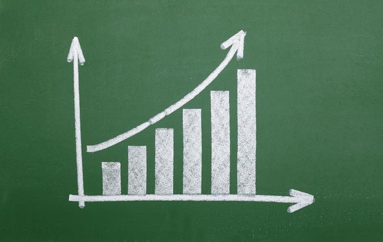 Immo 201 : Analyse de rentabilité de multilogements
