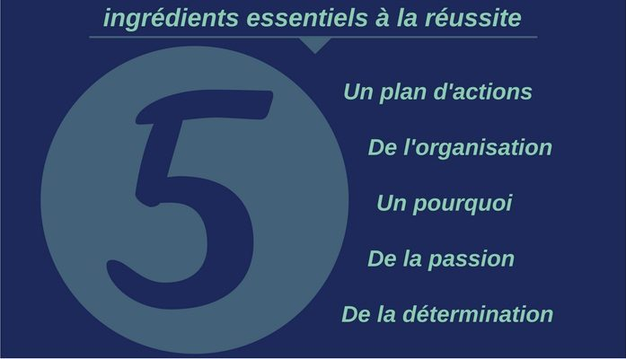 Cinq ingrédients essentiels pour réussir en immobilier
