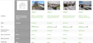 bungalow-non-renove-Mon prospecteur-Clubimmobilier.ca