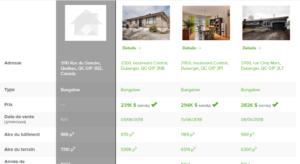 bungalow-renove-Mon prospecteur-Clubimmobilier.ca